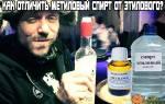 Каким цветом горит метиловый спирт