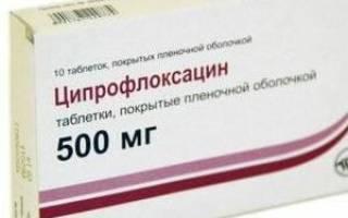 Антибиотики ципрофлоксацин и алкоголь