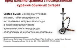 Курительные смеси для кальяна вред
