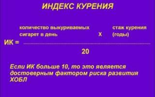 Индекс пачка лет калькулятор