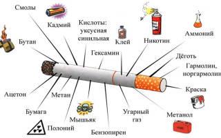 Влияет ли курение на кровь