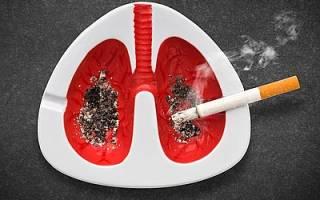 Кодировка от алкоголя и курения