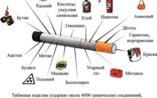 Повышается ли давление при курении