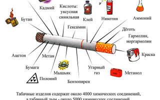 Что вызывает зависимость в сигаретах