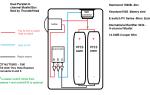 Как сделать электронную сигарету в домашних