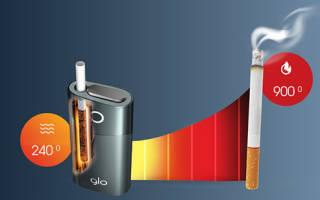 Аппарат для курения сигарет