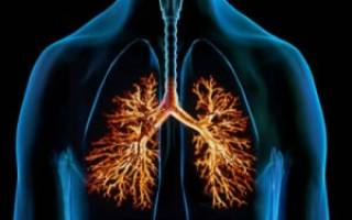 Бронхит и курение последствия
