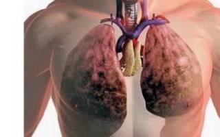 Смола в легких курильщика
